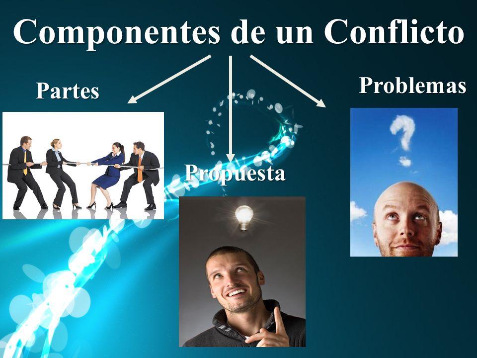 Componentes de un Conflicto Partes Problemas Propuesta