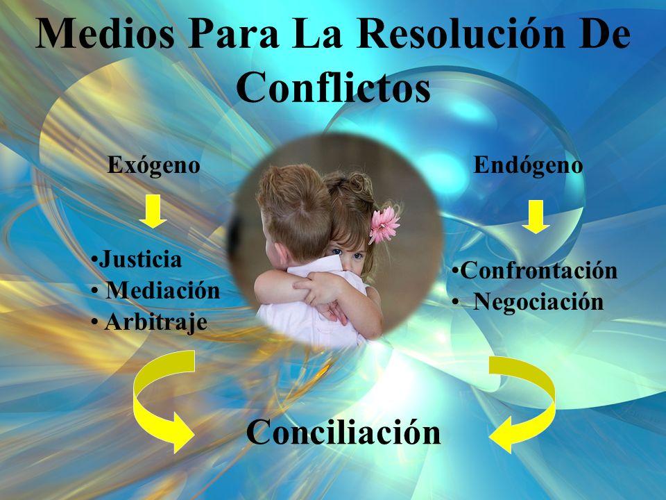 Medios Para La Resolución De Conflictos Endógeno Justicia Mediación Arbitraje Confrontación Negociación Conciliación Exógeno