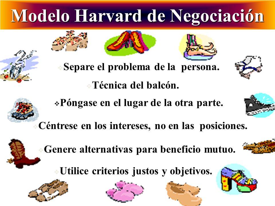 Modelo Harvard de Negociación Separe el problema de la persona.