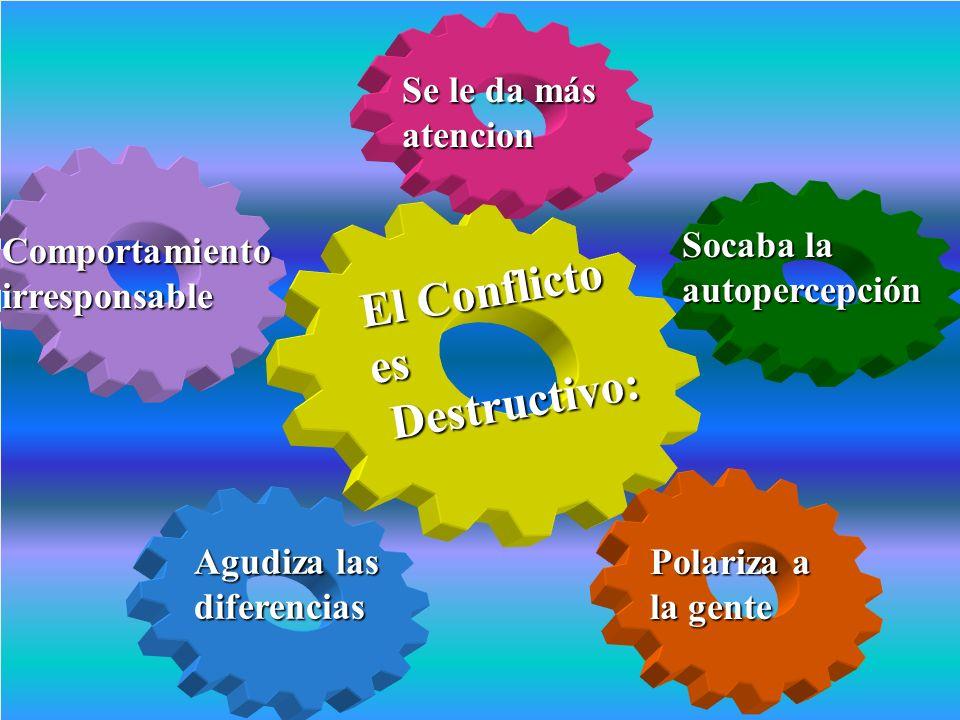El conflicto es constructivo cuando: Ayuda a los individuos a desarrollar nuevos entendimientos y destrezas.