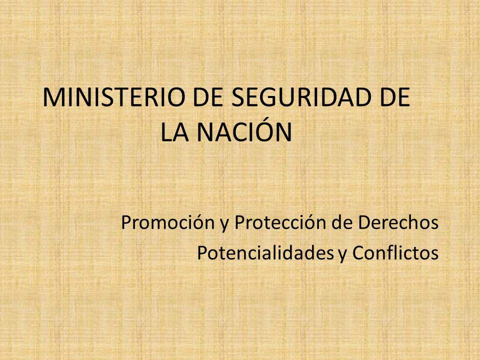 MINISTERIO DE SEGURIDAD DE LA NACIÓN Promoción y Protección de Derechos Potencialidades y Conflictos