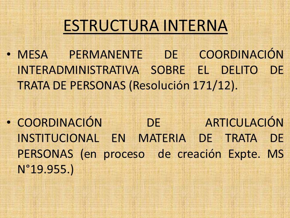 ESTRUCTURA INTERNA MESA PERMANENTE DE COORDINACIÓN INTERADMINISTRATIVA SOBRE EL DELITO DE TRATA DE PERSONAS (Resolución 171/12). COORDINACIÓN DE ARTIC