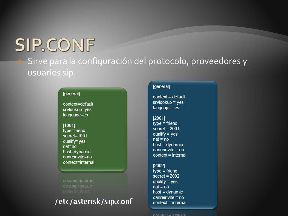 Sirve para la configuración del protocolo, proveedores y usuarios sip. /etc/asterisk/sip.conf