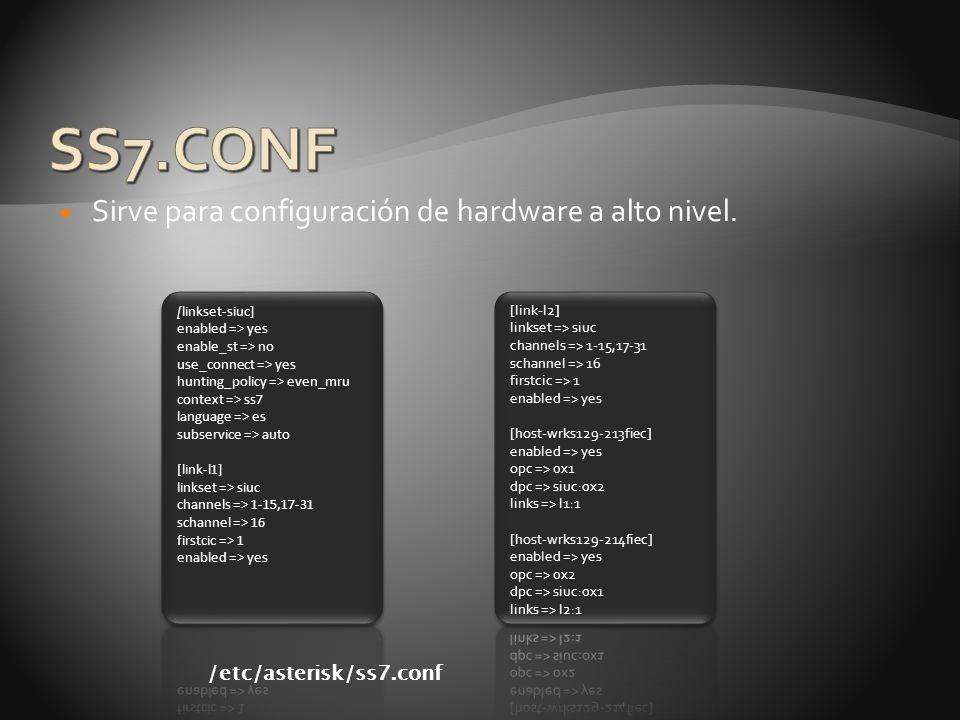Sirve para configuración de hardware a alto nivel. /etc/asterisk/ss7.conf