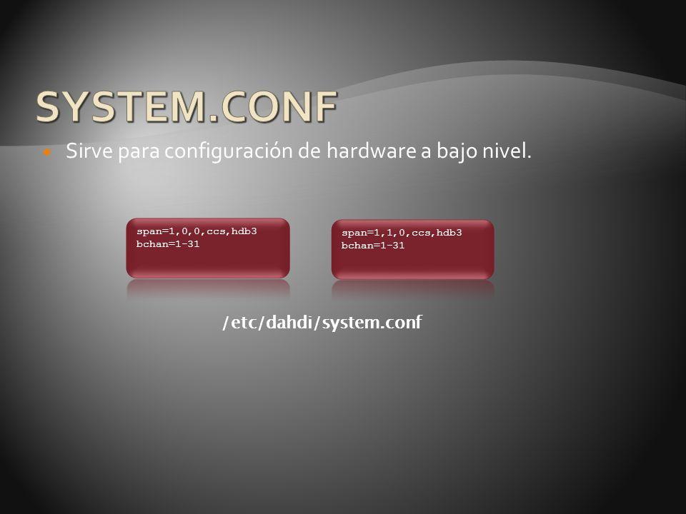 Sirve para configuración de hardware a bajo nivel. /etc/dahdi/system.conf
