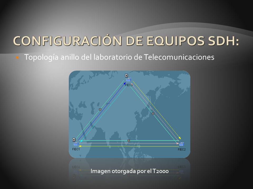 Topología anillo del laboratorio de Telecomunicaciones Imagen otorgada por el T2000