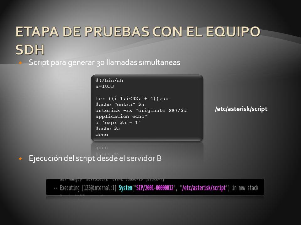 Script para generar 30 llamadas simultaneas Ejecución del script desde el servidor B /etc/asterisk/script