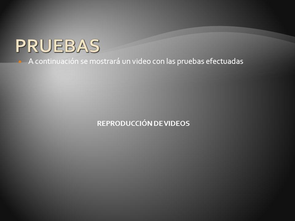 A continuación se mostrará un video con las pruebas efectuadas REPRODUCCIÓN DE VIDEOS