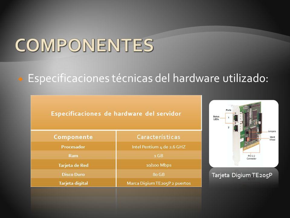 Especificaciones técnicas del hardware utilizado: Especificaciones de hardware del servidor ComponenteCaracterísticas ProcesadorIntel Pentium 4 de 2.6