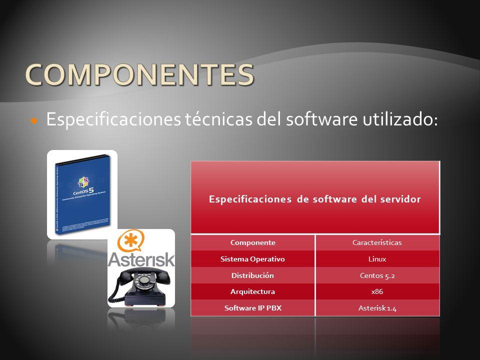 Especificaciones técnicas del software utilizado: Especificaciones de software del servidor ComponenteCaracterísticas Sistema OperativoLinux DistribuciónCentos 5.2 Arquitecturax86 Software IP PBXAsterisk 1.4