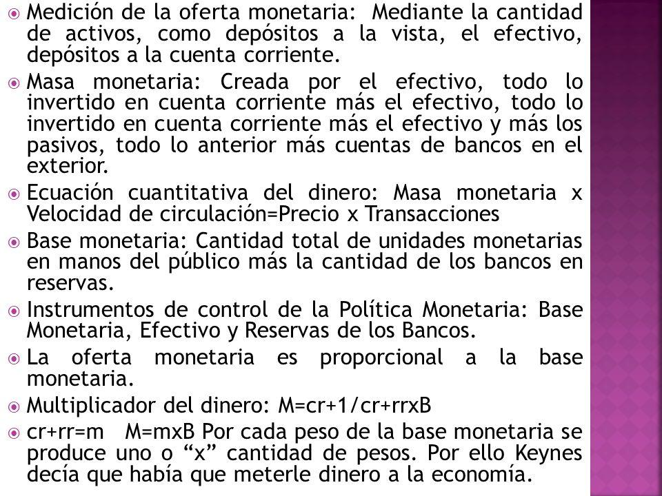 Medición de la oferta monetaria: Mediante la cantidad de activos, como depósitos a la vista, el efectivo, depósitos a la cuenta corriente. Masa moneta
