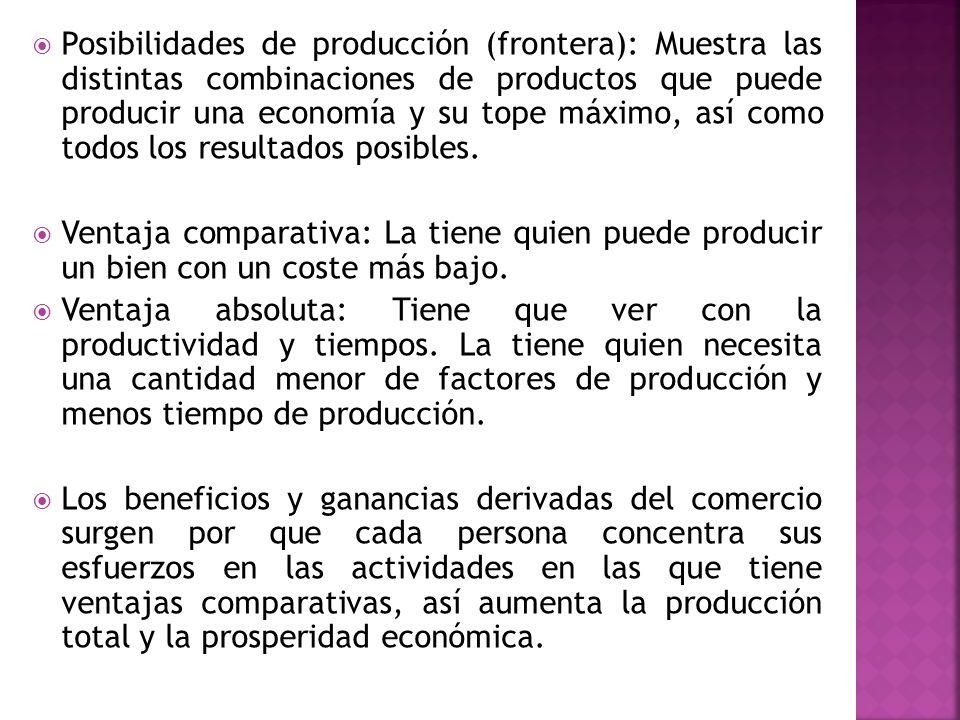 Posibilidades de producción (frontera): Muestra las distintas combinaciones de productos que puede producir una economía y su tope máximo, así como to