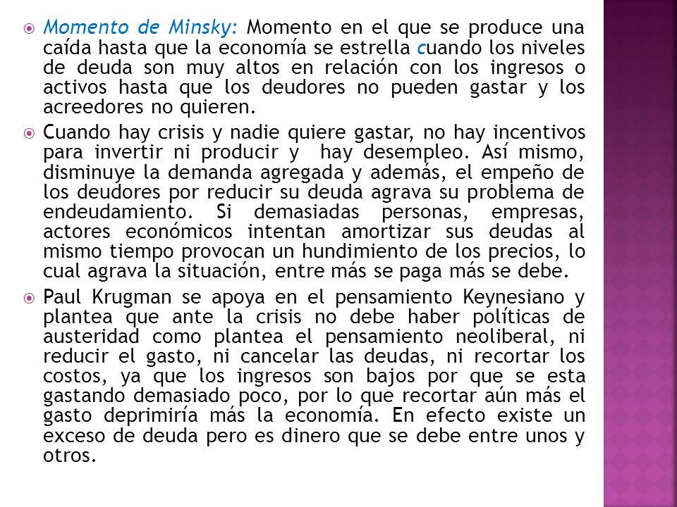 Momento de Minsky: Momento en el que se produce una caída hasta que la economía se estrella cuando los niveles de deuda son muy altos en relación con