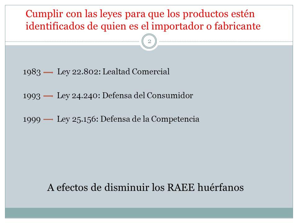 Cumplir con las leyes para que los productos estén identificados de quien es el importador o fabricante 1983 Ley 22.802: Lealtad Comercial 1993 Ley 24