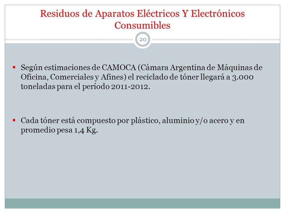 Según estimaciones de CAMOCA (Cámara Argentina de Máquinas de Oficina, Comerciales y Afines) el reciclado de tóner llegará a 3.000 toneladas para el p