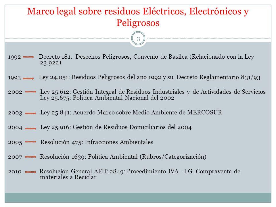 Marco legal sobre residuos Eléctricos, Electrónicos y Peligrosos 1992 Decreto 181: Desechos Peligrosos, Convenio de Basilea (Relacionado con la Ley 23