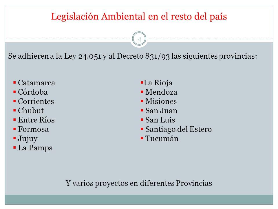Legislación Ambiental en el resto del país Se adhieren a la Ley 24.051 y al Decreto 831/93 las siguientes provincias: Catamarca Córdoba Corrientes Chu