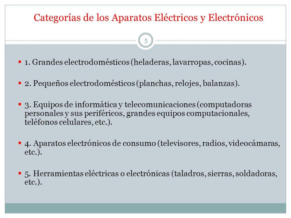Categorías de los Aparatos Eléctricos y Electrónicos 1. Grandes electrodomésticos (heladeras, lavarropas, cocinas). 2. Pequeños electrodomésticos (pla