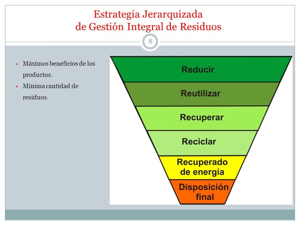 Estrategia Jerarquizada de Gestión Integral de Residuos Máximos beneficios de los productos. Mínima cantidad de residuos. 8