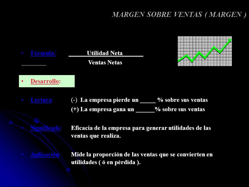 Fórmula: Utilidad Neta Ventas Netas Desarrollo: Lectura: (-) La empresa pierde un _____ % sobre sus ventas (+) La empresa gana un ______% sobre sus ve