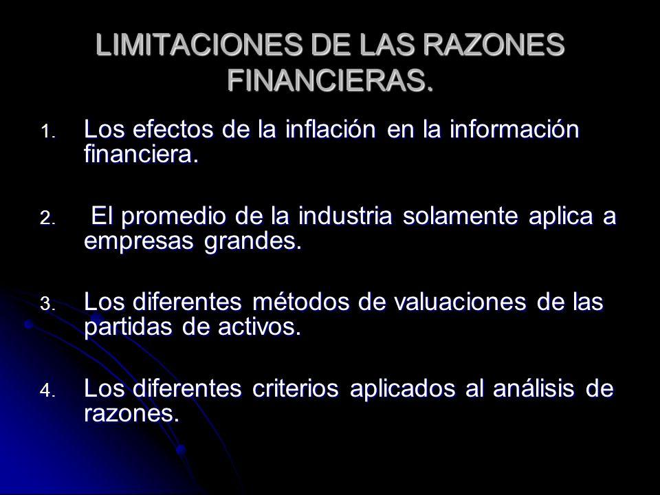 LIMITACIONES DE LAS RAZONES FINANCIERAS. 1. Los efectos de la inflación en la información financiera. 2. El promedio de la industria solamente aplica