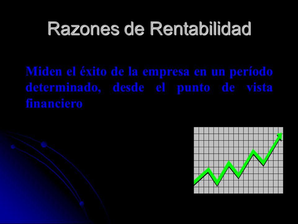RAZÓN DE: ENDEUDAMIENTO Desarrollo: Lectura: El activo total está financiado un _____% con recursos externos.