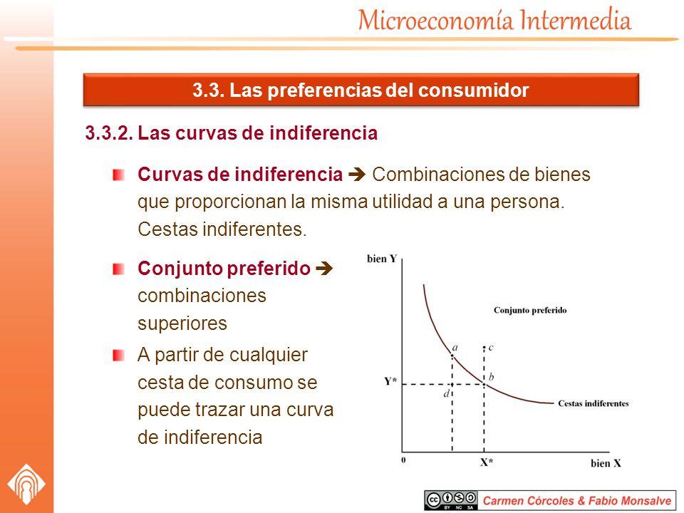 3.3. Las preferencias del consumidor 3.3.2. Las curvas de indiferencia Curvas de indiferencia Combinaciones de bienes que proporcionan la misma utilid