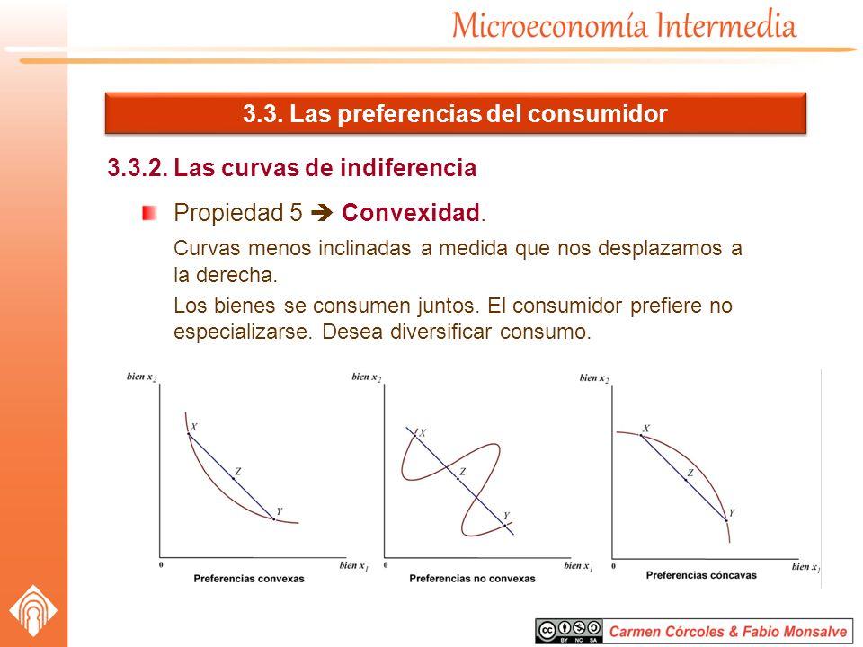 3.3. Las preferencias del consumidor 3.3.2. Las curvas de indiferencia Propiedad 5 Convexidad. Curvas menos inclinadas a medida que nos desplazamos a