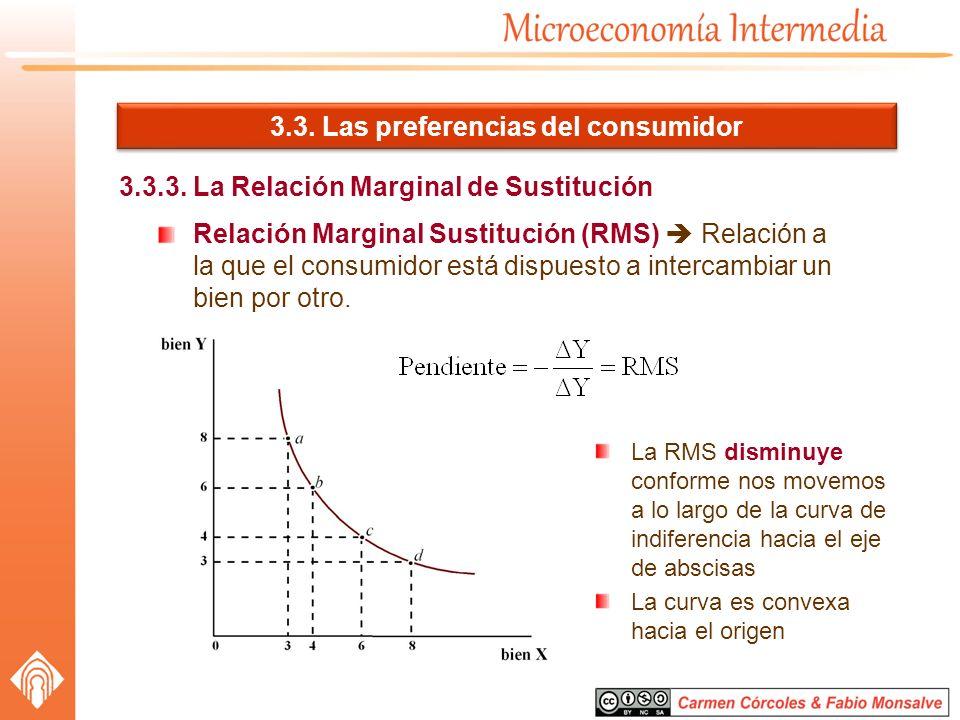 3.3. Las preferencias del consumidor 3.3.3. La Relación Marginal de Sustitución Relación Marginal Sustitución (RMS) Relación a la que el consumidor es