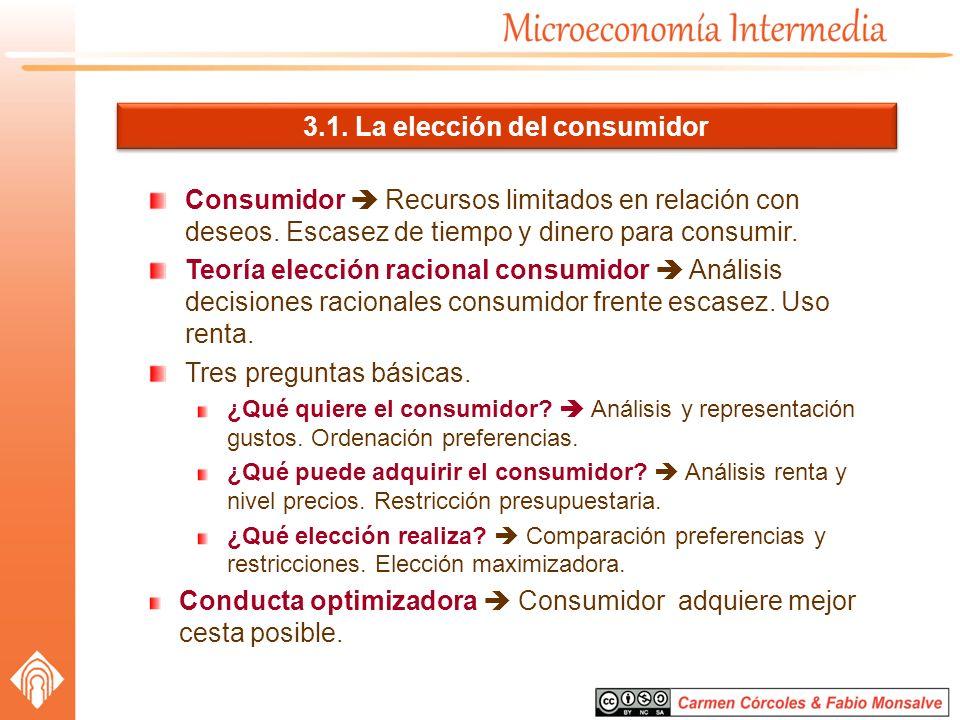 3.1. La elección del consumidor Consumidor Recursos limitados en relación con deseos. Escasez de tiempo y dinero para consumir. Teoría elección racion