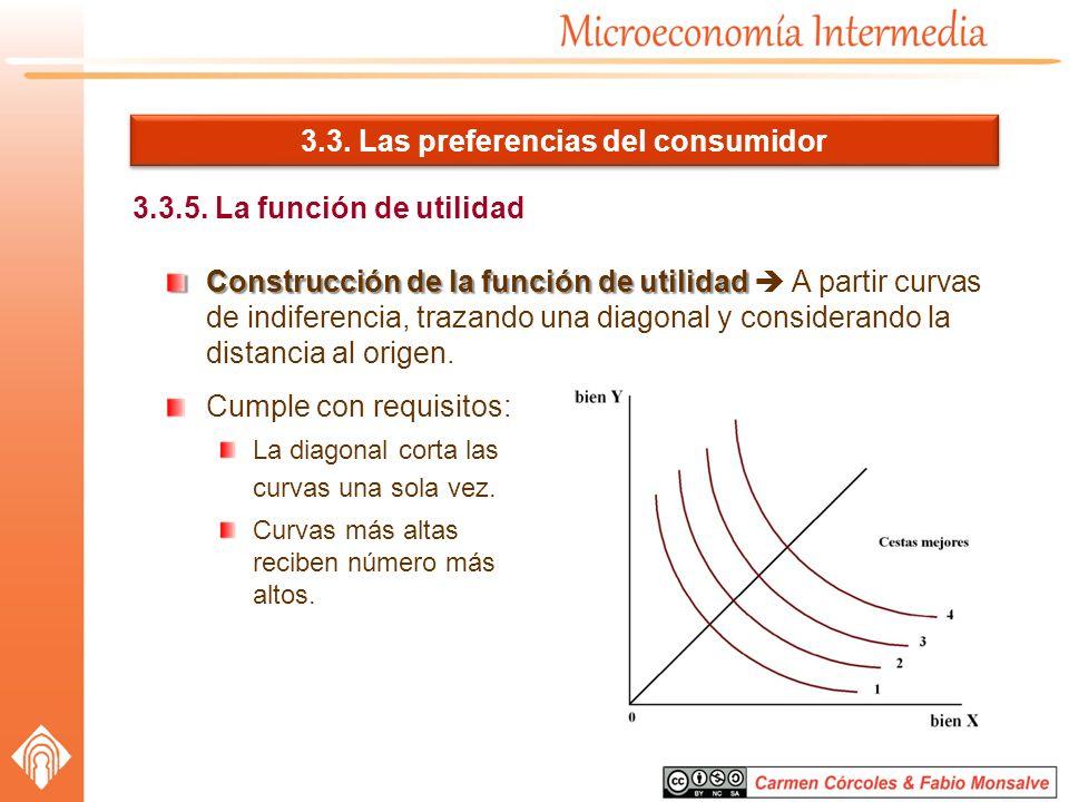 3.3. Las preferencias del consumidor 3.3.5. La función de utilidad Construcción de la función de utilidad Construcción de la función de utilidad A par