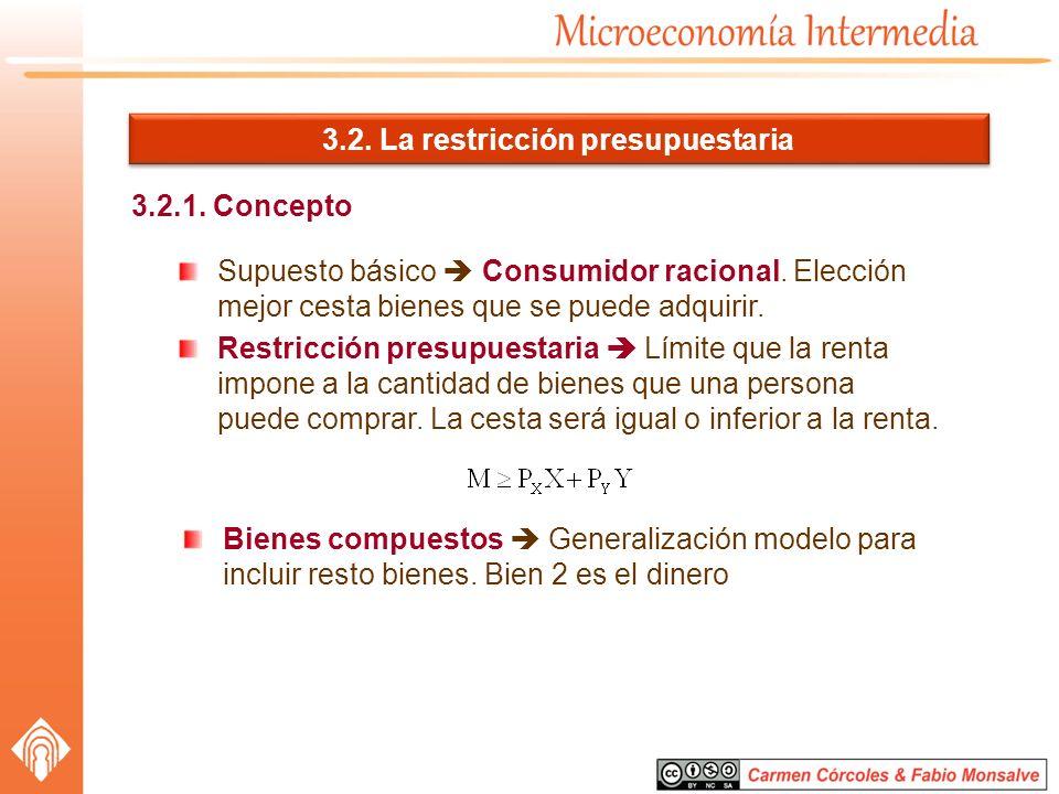 3.2. La restricción presupuestaria 3.2.1. Concepto Supuesto básico Consumidor racional. Elección mejor cesta bienes que se puede adquirir. Restricción