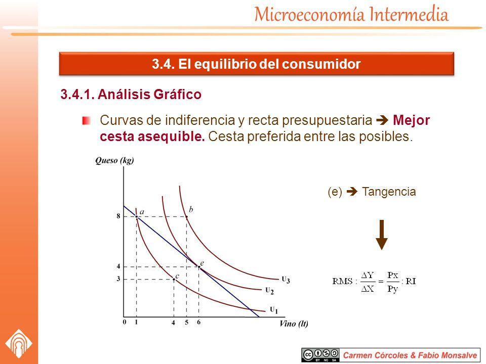 3.4. El equilibrio del consumidor 3.4.1. Análisis Gráfico Curvas de indiferencia y recta presupuestaria Mejor cesta asequible. Cesta preferida entre l