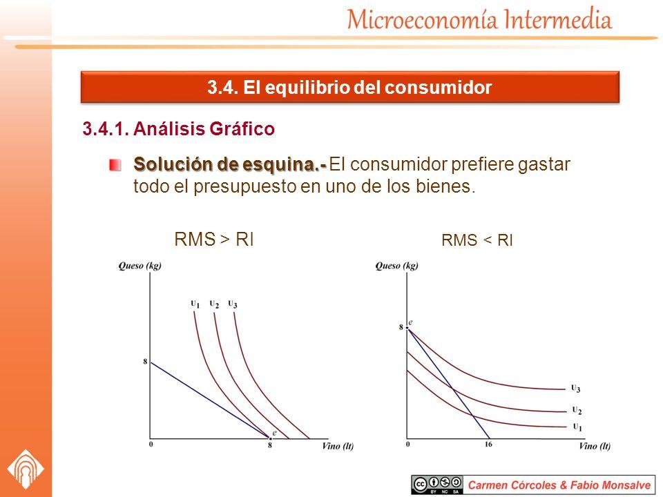 3.4. El equilibrio del consumidor 3.4.1. Análisis Gráfico Solución de esquina.- Solución de esquina.- El consumidor prefiere gastar todo el presupuest