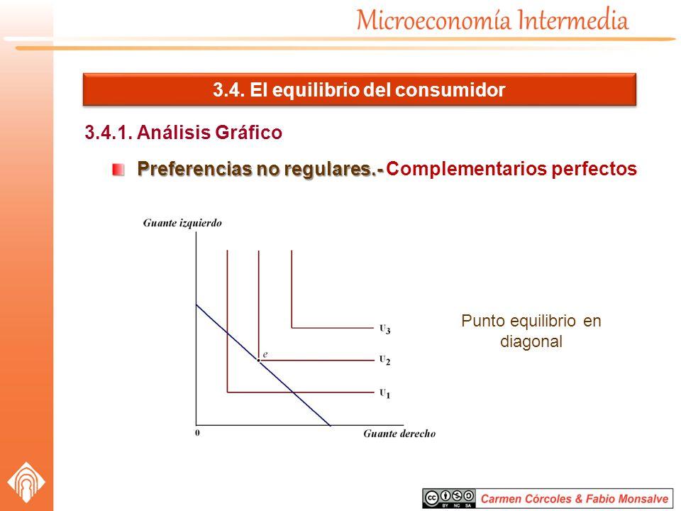 3.4. El equilibrio del consumidor 3.4.1. Análisis Gráfico Preferencias no regulares.- Preferencias no regulares.- Complementarios perfectos Punto equi