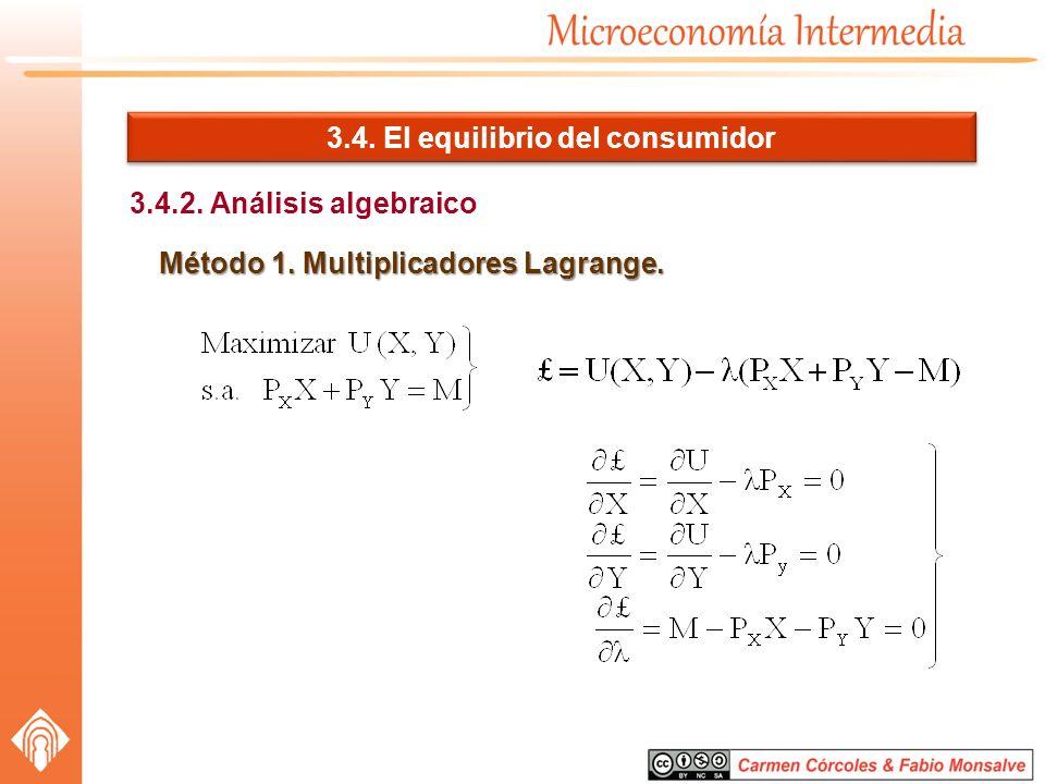 3.4. El equilibrio del consumidor 3.4.2. Análisis algebraico Método 1. Multiplicadores Lagrange.