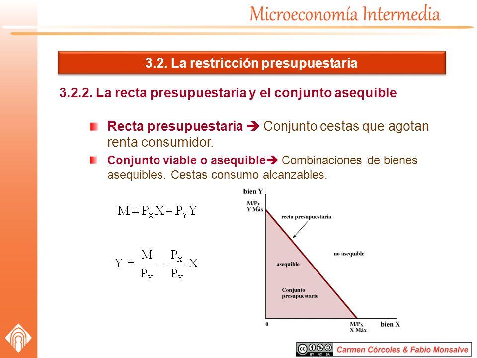 3.3.Las preferencias del consumidor 3.3.2. Las curvas de indiferencia Propiedad 5 Convexidad.