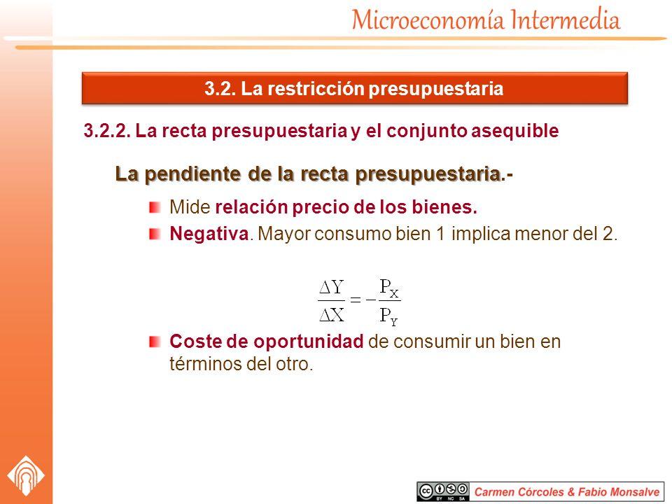 3.2. La restricción presupuestaria 3.2.2. La recta presupuestaria y el conjunto asequible La pendiente de la recta presupuestaria La pendiente de la r