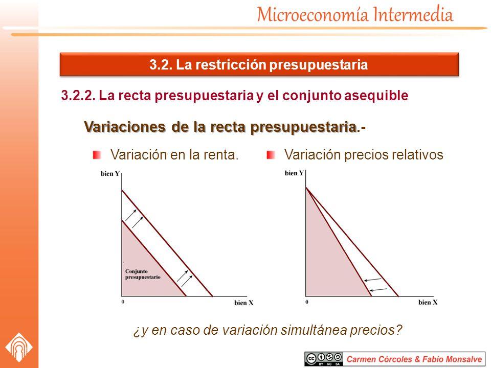 3.2. La restricción presupuestaria 3.2.2. La recta presupuestaria y el conjunto asequible Variaciones de la recta presupuestaria Variaciones de la rec