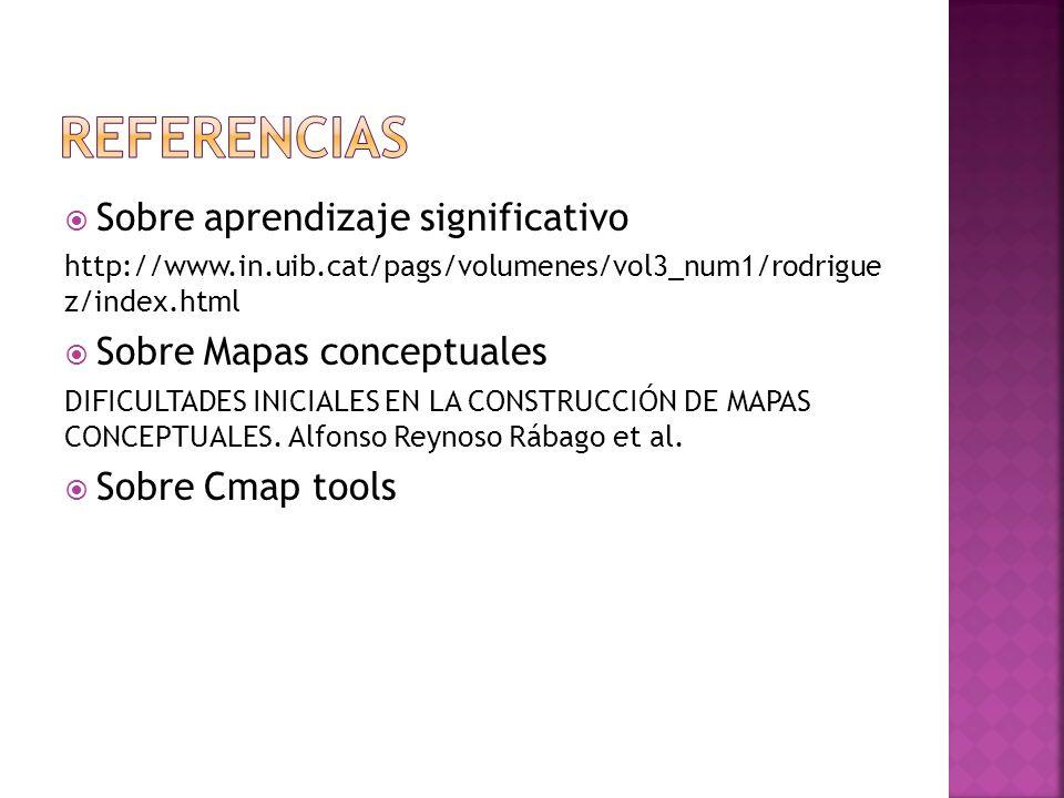 Sobre aprendizaje significativo http://www.in.uib.cat/pags/volumenes/vol3_num1/rodrigue z/index.html Sobre Mapas conceptuales DIFICULTADES INICIALES E