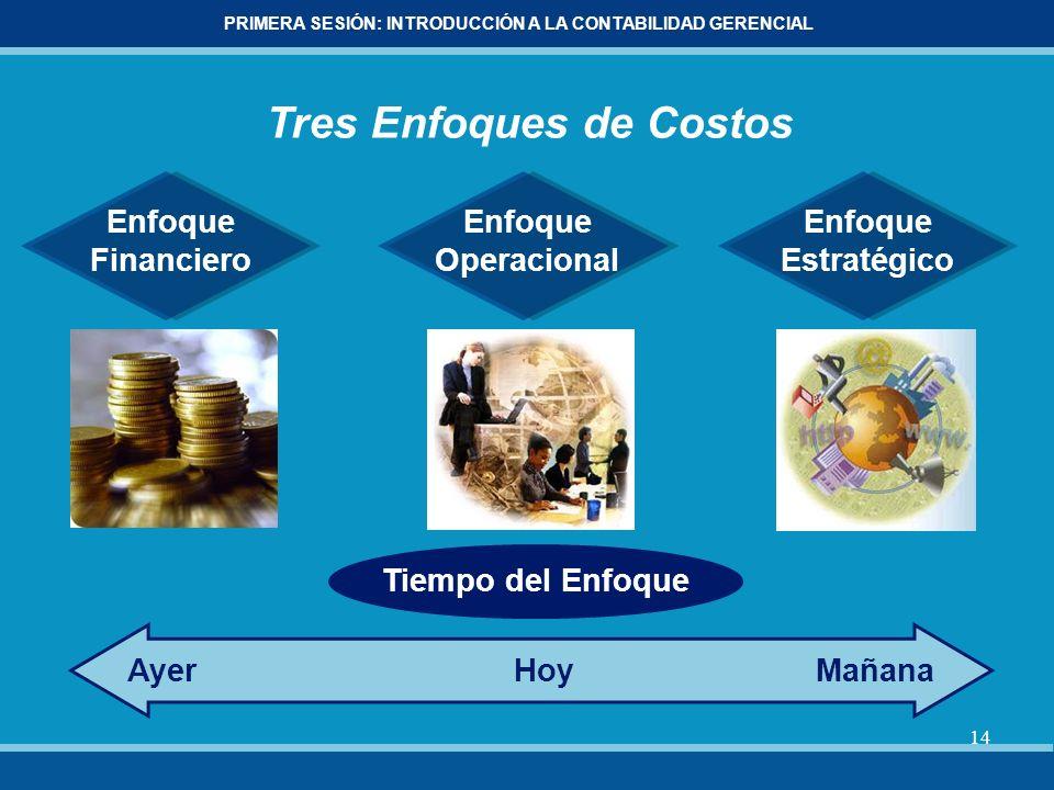14 PRIMERA SESIÓN: INTRODUCCIÓN A LA CONTABILIDAD GERENCIAL Tres Enfoques de Costos Enfoque Financiero Enfoque Estratégico Enfoque Operacional Ayer Ho