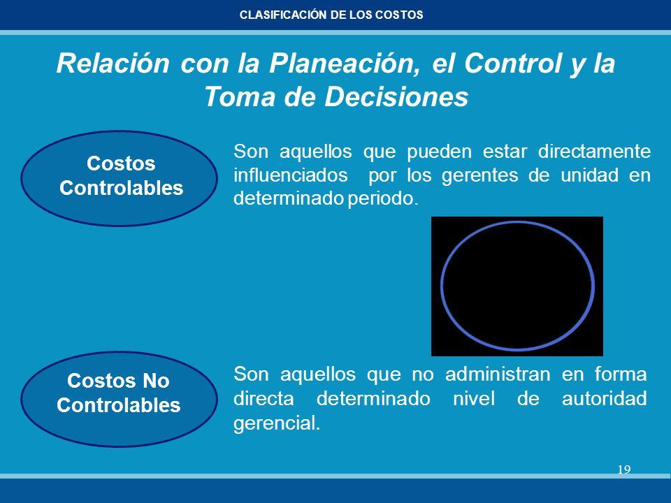 19 CLASIFICACIÓN DE LOS COSTOS Son aquellos que no administran en forma directa determinado nivel de autoridad gerencial. Costos No Controlables Costo