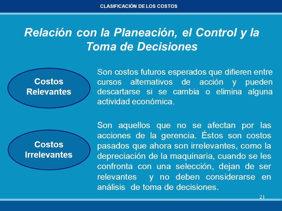 21 CLASIFICACIÓN DE LOS COSTOS Costos Relevantes Son costos futuros esperados que difieren entre cursos alternativos de acción y pueden descartarse si