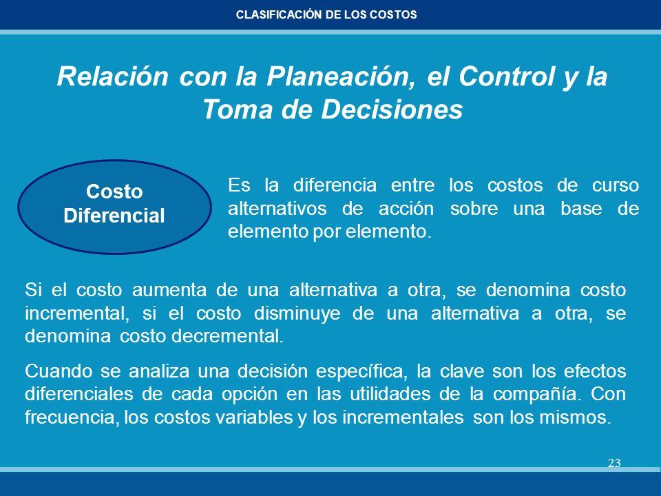 23 CLASIFICACIÓN DE LOS COSTOS Relación con la Planeación, el Control y la Toma de Decisiones Costo Diferencial Es la diferencia entre los costos de c
