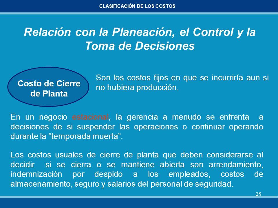 25 CLASIFICACIÓN DE LOS COSTOS Relación con la Planeación, el Control y la Toma de Decisiones Costo de Cierre de Planta Son los costos fijos en que se