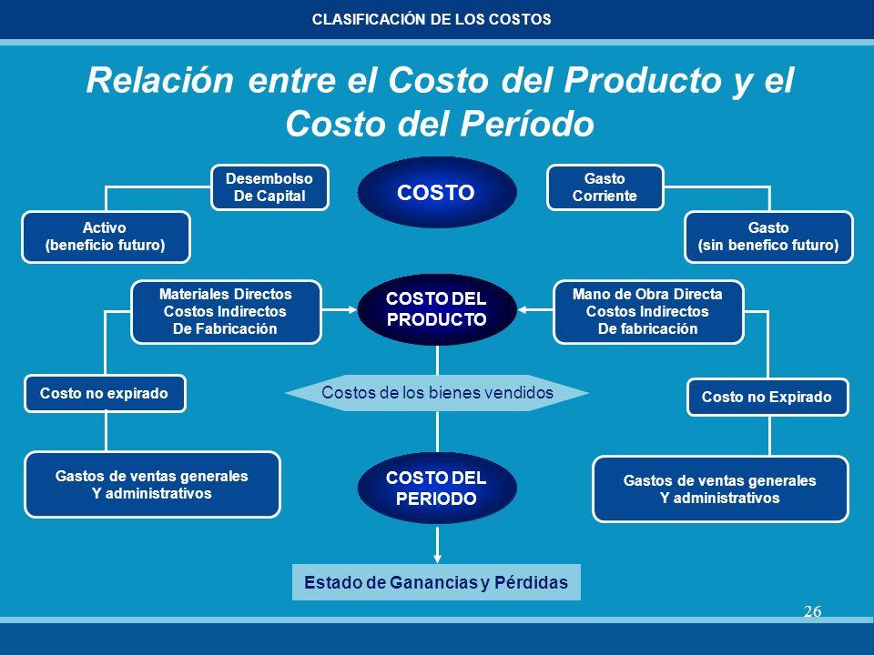 26 CLASIFICACIÓN DE LOS COSTOS Relación entre el Costo del Producto y el Costo del Período COSTO Materiales Directos Costos Indirectos De Fabricación