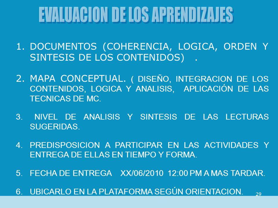 29 1.DOCUMENTOS (COHERENCIA, LOGICA, ORDEN Y SINTESIS DE LOS CONTENIDOS). 2.MAPA CONCEPTUAL. ( DISEÑO, INTEGRACION DE LOS CONTENIDOS, LOGICA Y ANALISI