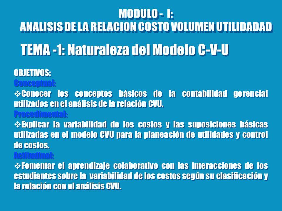 OBJETIVOS:Conceptual: Conocer los conceptos básicos de la contabilidad gerencial utilizados en el análisis de la relación CVU. Conocer los conceptos b