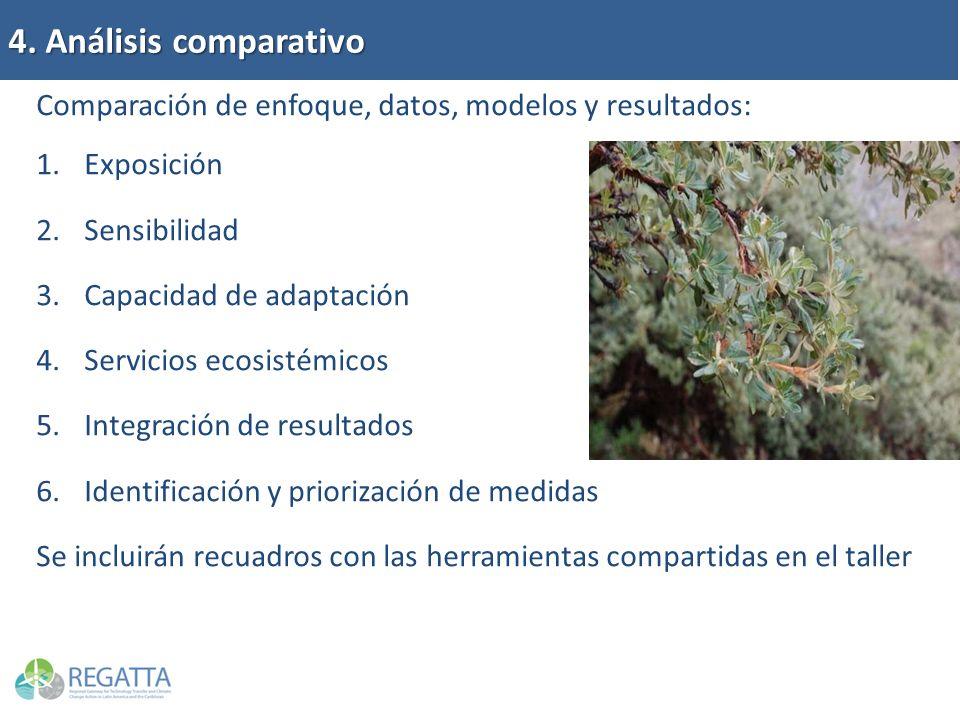 4. Análisis comparativo Comparación de enfoque, datos, modelos y resultados: 1.Exposición 2.Sensibilidad 3.Capacidad de adaptación 4.Servicios ecosist
