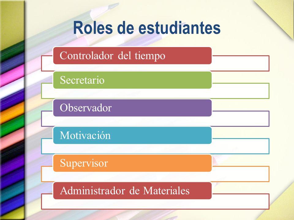 Roles de estudiantes Controlador del tiempoSecretarioObservadorMotivaciónSupervisorAdministrador de Materiales